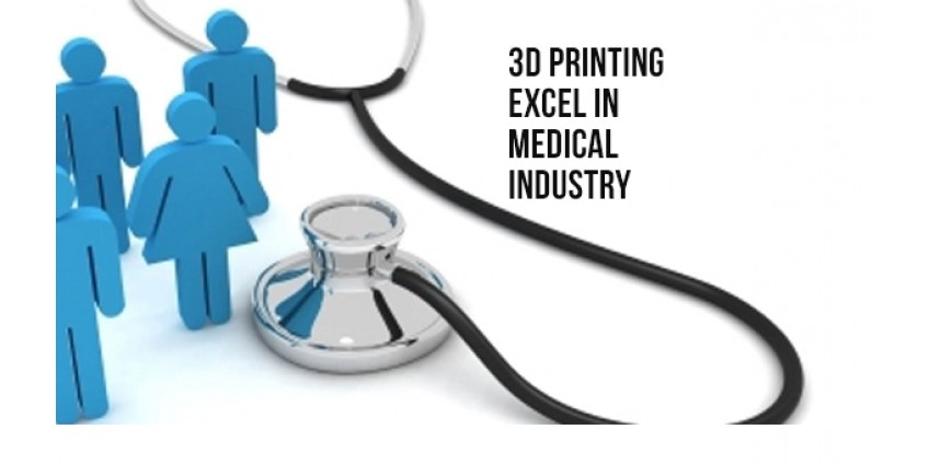 The Major Milestones Of 3D Printing In The Medical Industry